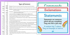 Types of Sentences Differentiated Activity Sheet Pack