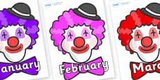 Months of the Year on Clown Faces