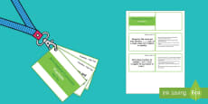 Lanyard Sized Year Two Number Fractions Objectives Cards