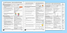 End of KS1 Expectations Maths with Worked Examples