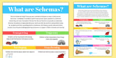 What are Schemas Information Poster