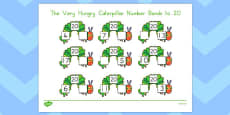 Australia - Number Bonds to 20 to Support Teaching on The Very Hungry Caterpillar