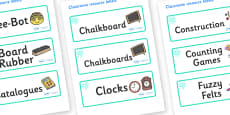 Turquoise Themed Editable Additional Classroom Resource Labels