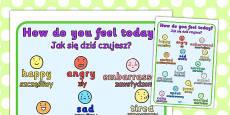 How Do You Feel Today? Emotions Chart Polish Translation