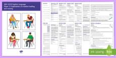 AQA English Language P1 GCSE Exam Revision Booklet