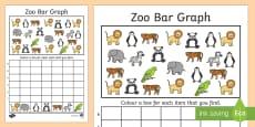Zoo Bar Graph Activity Activity Sheet