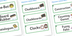 Opal Themed Editable Additional Classroom Resource Labels
