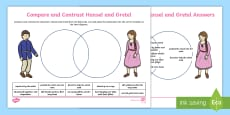 * NEW * Hansel and Gretel Compare and Contrast Activity Sheet