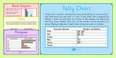 KS1 Year 2 Statistics Display Posters Pack and Questions