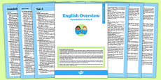 Australian Curriculum Foundation to Year 6 Overview Booklet English