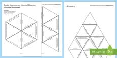 Genetic Diagrams and Inherited Disorders Tarsia Triangular Dominoes