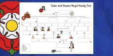 Tudors and Stuarts Royal Family Tree Activity Sheet