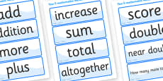 Calculation Vocabulary Cards  (Year 5)