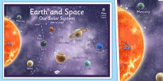 Year 5 Science Earth and Space Display Poster