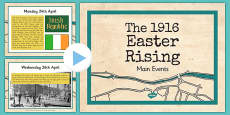 1916 Rising PowerPoint The Events