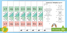 Pack de recursos: Comecocos de multiplicación