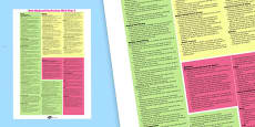 New 2014 Curriculum Maths, English and Science Poster Year 3