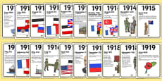 World War One A4 Display Timeline Romanian Translation