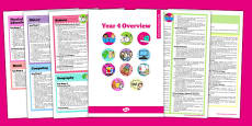 2014 Curriculum Overview Booklet Year 4