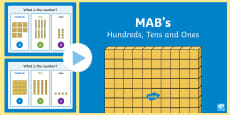 Place Value MAB's Hundreds, Tens and Ones PowerPoint