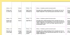 2014 Curriculum Year 1 English Writing Objectives on Sticker Template