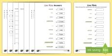 * NEW * Measuring Pencils Line Plot Interpreting Data Differentiated Activity Sheets