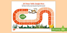 10 Times Table Jungle Race Activity Sheet