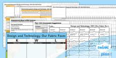 PlanIt - D&T KS1 - Our Fabric Faces Unit Assessment Pack