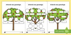 Arborele meu genealogic Fișe de lucru