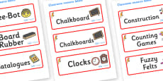 Parrot Themed Editable Additional Classroom Resource Labels