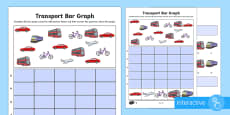 Bar Graphs with Transport Differentiated Go Respond Activity Sheets