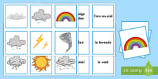 Types of Weather Snap Game French