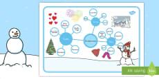 El mapa conceptul: Invierno