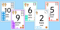 Visual Number Line Posters 0-20 English/German