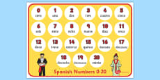 Spanish Numbers 0-20 Display Poster