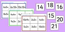 Multiplication Bingo 2, 3, 4, 5 and 10 Times Table Romanian