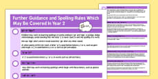 Parent Guidance for Spelling in Year 2