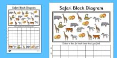 Safari Block Diagram Activity Sheet