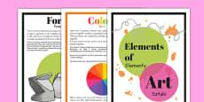 Elements of Art Display Posters Polish Translation