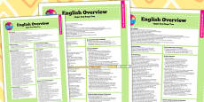 2014 Curriculum UKS2 English Overview