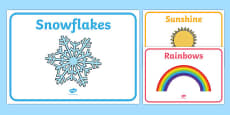 Editable Class Group Signs (Weather)