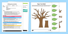 EYFS Stick Man's Family Tree Finger Gym Plan and Resource Pack