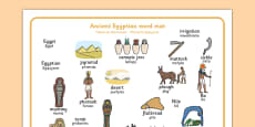 Ancient Egyptian Word Mat Polish Translation