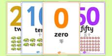 0-50 Number Word Image Posters Mandarin Chinese Translation