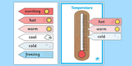 Thermometer Temperature Display Poster