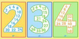 Number Multiples Display Individual Posters