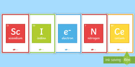 scientific vocabulary on beakers scientific vocabulary on