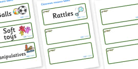Crocodile Themed Editable Additional Resource Labels