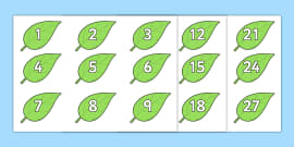 * NEW * Numbers 0-100 on Spring Leaves Display Posters