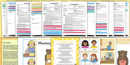 EYFS Goldilocks and the Three Bears Adult Input Planning and Resource Pack